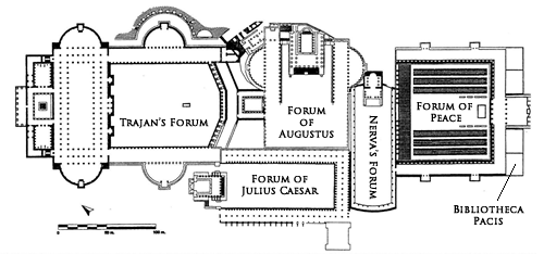 The Forum of Peace