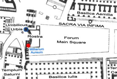 Milliarium Aureum location